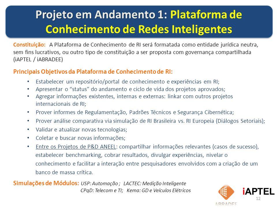Projeto em Andamento 1: Plataforma de Conhecimento de Redes Inteligentes