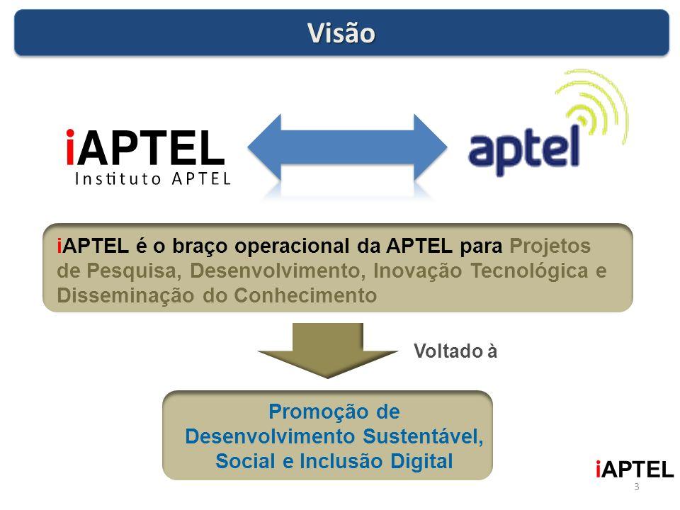 Promoção de Desenvolvimento Sustentável, Social e Inclusão Digital