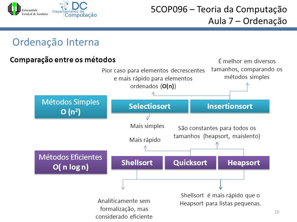 Ordenação Interna Comparação entre os métodos Métodos Simples O (n2)