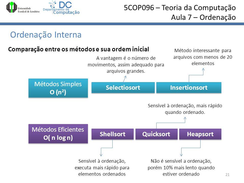 Ordenação Interna Comparação entre os métodos e sua ordem inicial