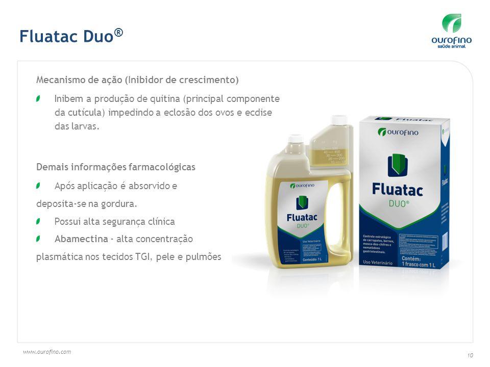 Fluatac Duo® Mecanismo de ação (Inibidor de crescimento)