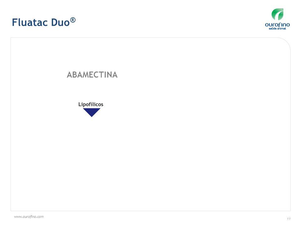 Fluatac Duo® ABAMECTINA