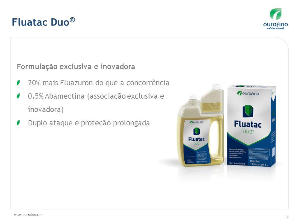 Fluatac Duo® Formulação exclusiva e inovadora