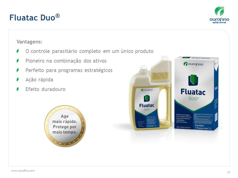 Fluatac Duo® Vantagens: