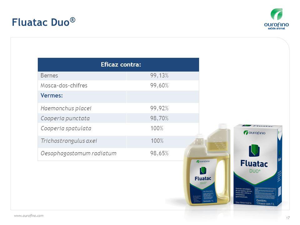 Fluatac Duo® Eficaz contra: Bernes 99,13% Mosca-dos-chifres 99,60%