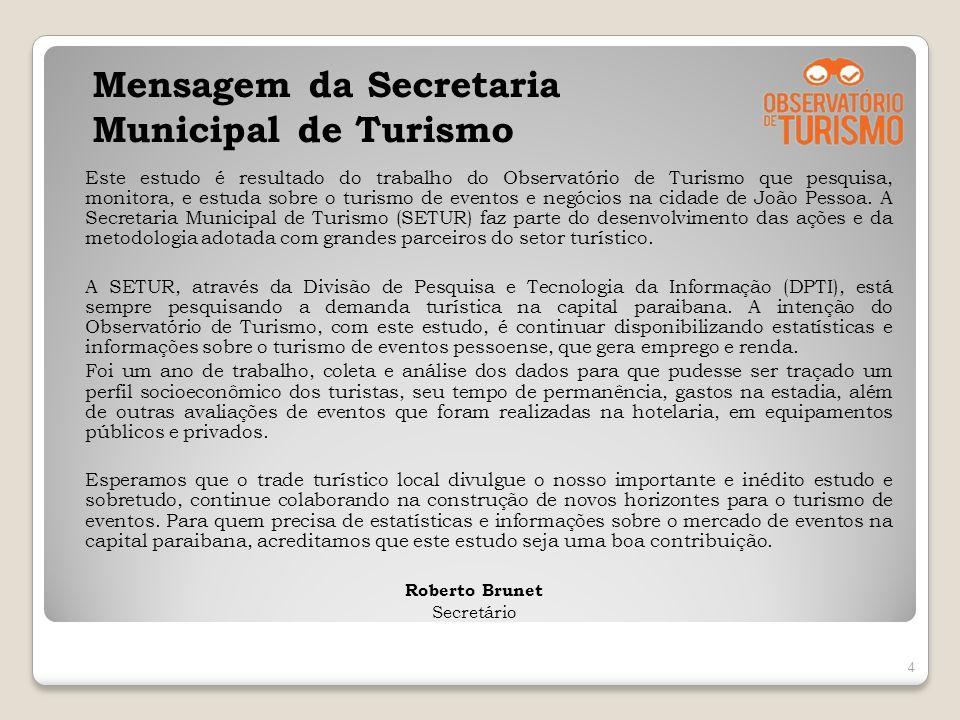 Mensagem da Secretaria Municipal de Turismo