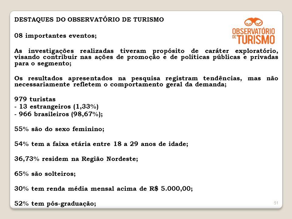 DESTAQUES DO OBSERVATÓRIO DE TURISMO