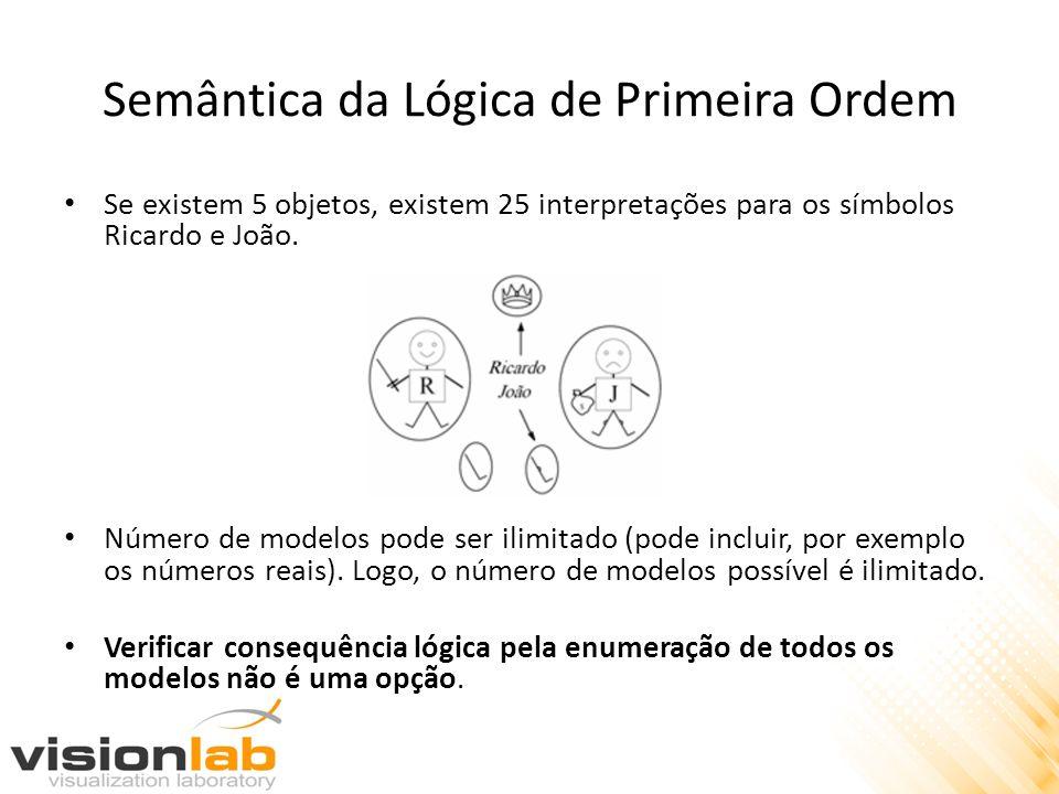 Semântica da Lógica de Primeira Ordem