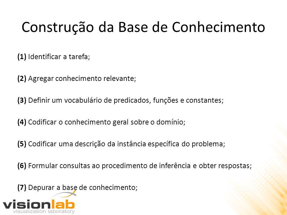 Construção da Base de Conhecimento