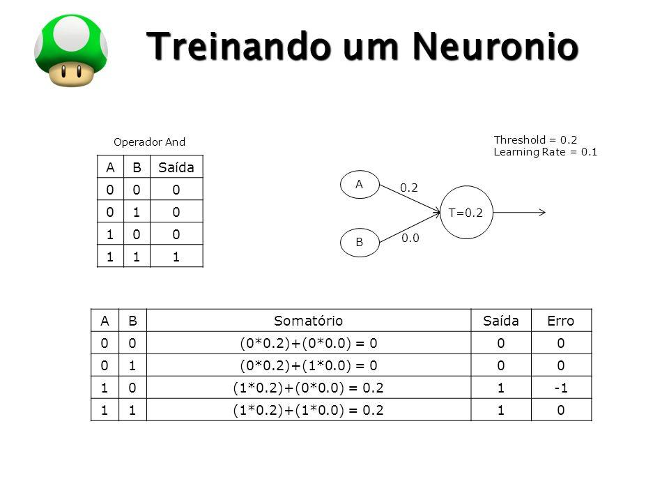 Treinando um Neuronio A B Saída 1 A B Somatório Saída Erro