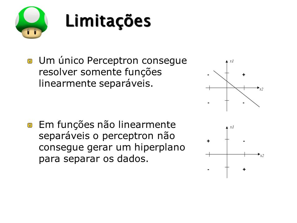 Limitações Um único Perceptron consegue resolver somente funções linearmente separáveis.