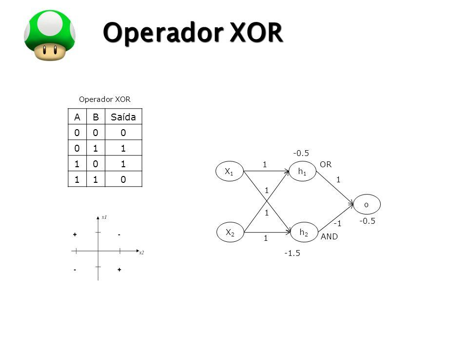 Operador XOR A B Saída 1 X1 X2 1 h1 h2 o -0.5 -1 OR AND -1.5