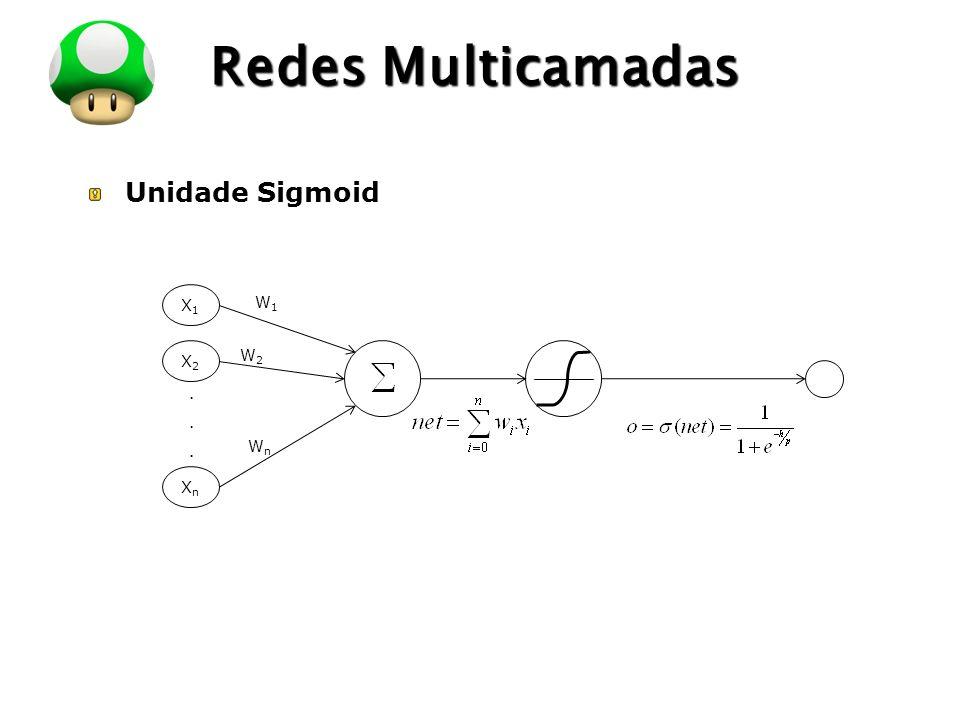 Redes Multicamadas Unidade Sigmoid X1 X2 Xn . W1 W2 Wn