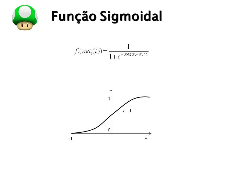 Função Sigmoidal 1 1 -1