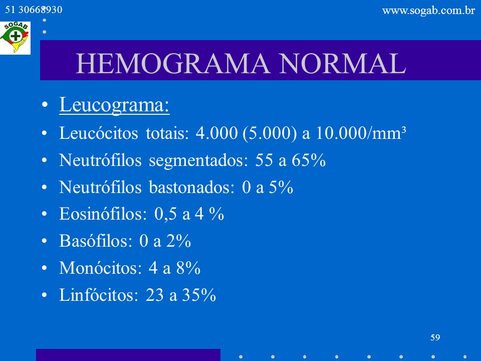 HEMOGRAMA NORMAL Leucograma: