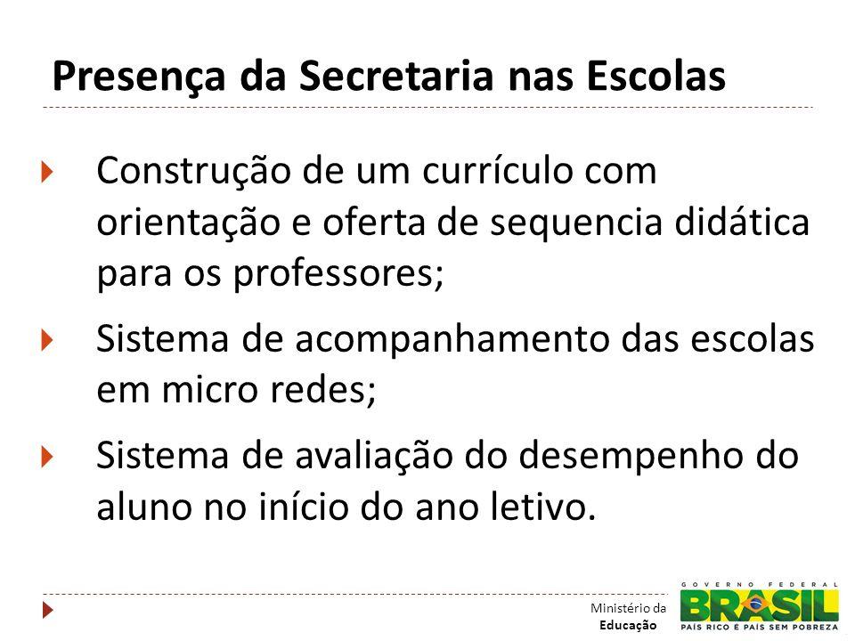 Presença da Secretaria nas Escolas