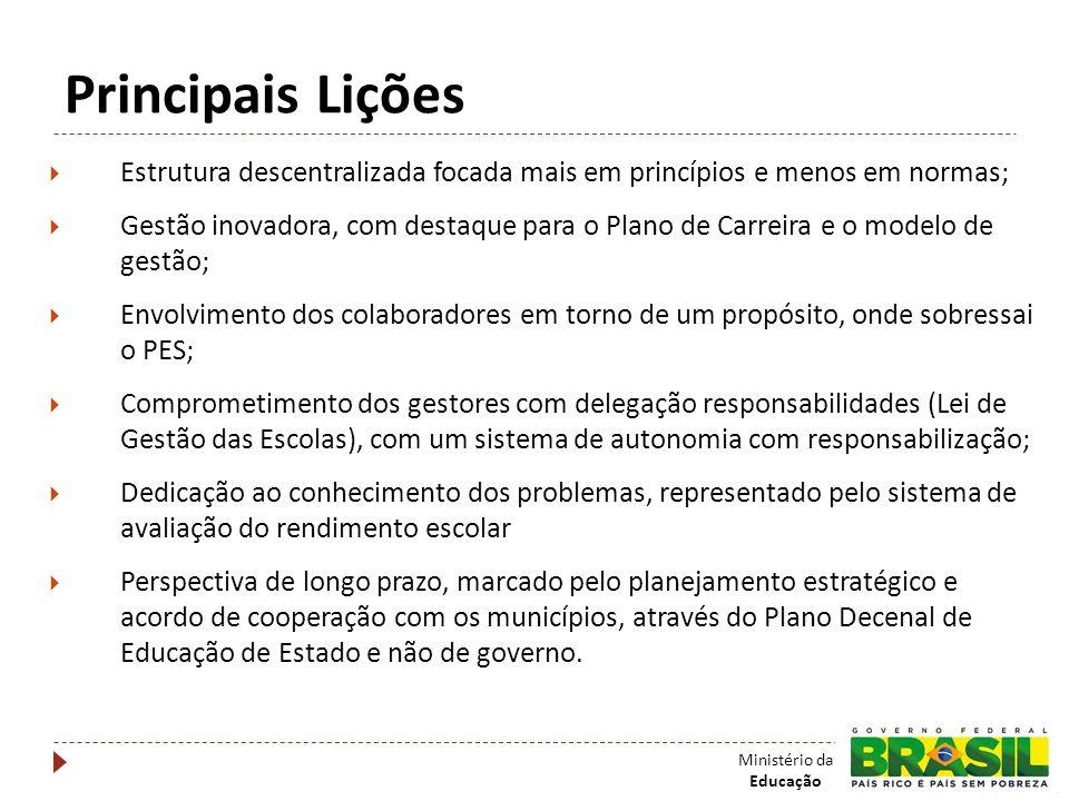 Principais Lições Estrutura descentralizada focada mais em princípios e menos em normas;