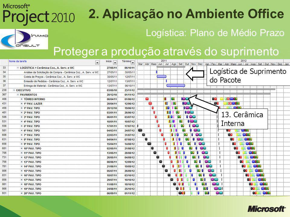 2. Aplicação no Ambiente Office