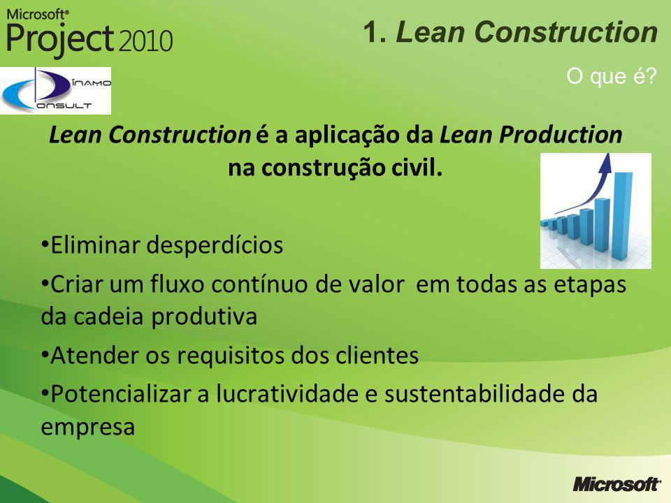 1. Lean Construction O que é Lean Construction é a aplicação da Lean Production na construção civil.