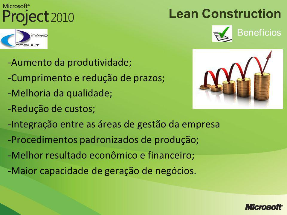 Lean Construction Aumento da produtividade;