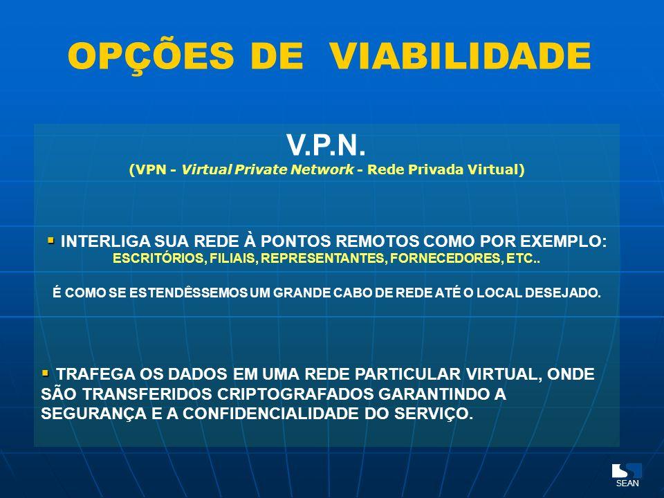 (VPN - Virtual Private Network - Rede Privada Virtual)