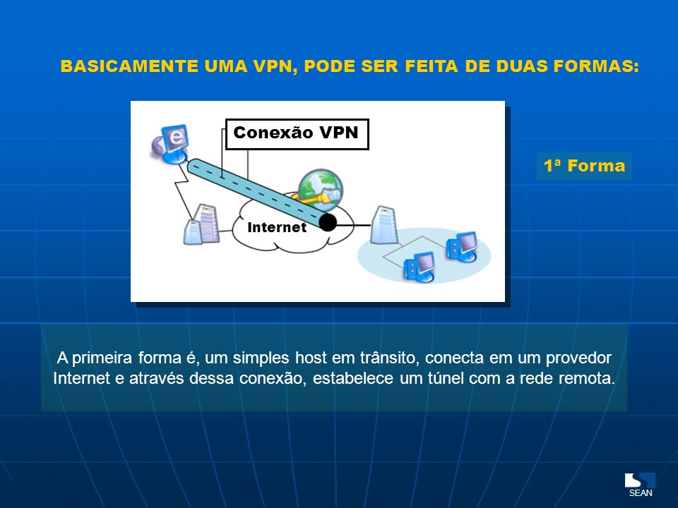 BASICAMENTE UMA VPN, PODE SER FEITA DE DUAS FORMAS: