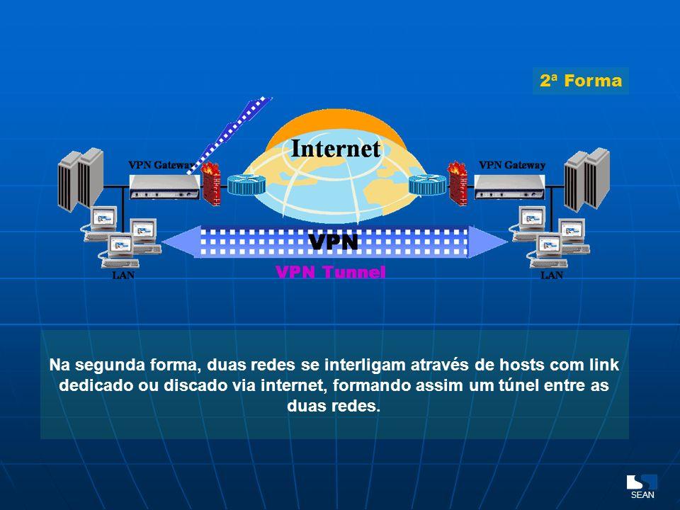 2ª Forma Na segunda forma, duas redes se interligam através de hosts com link dedicado ou discado via internet, formando assim um túnel entre as.