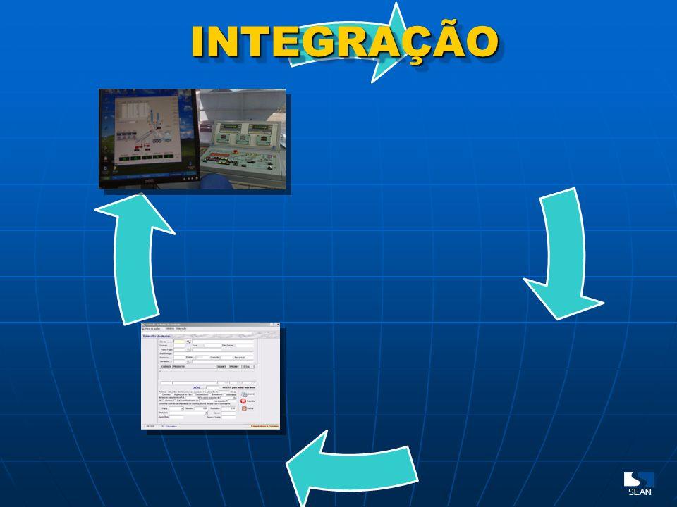 INTEGRAÇÃO SEAN