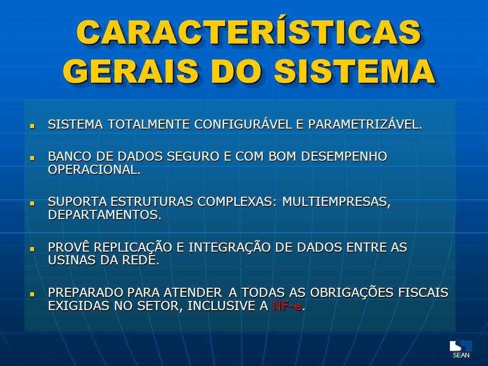 CARACTERÍSTICAS GERAIS DO SISTEMA