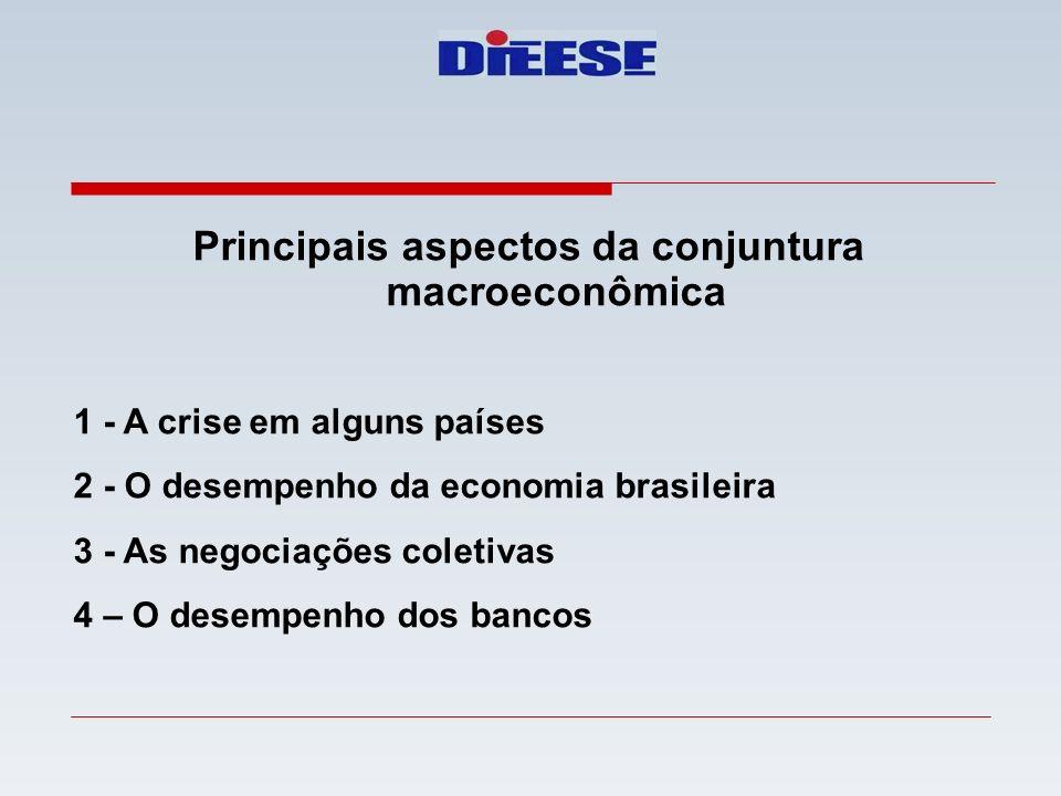 Principais aspectos da conjuntura macroeconômica