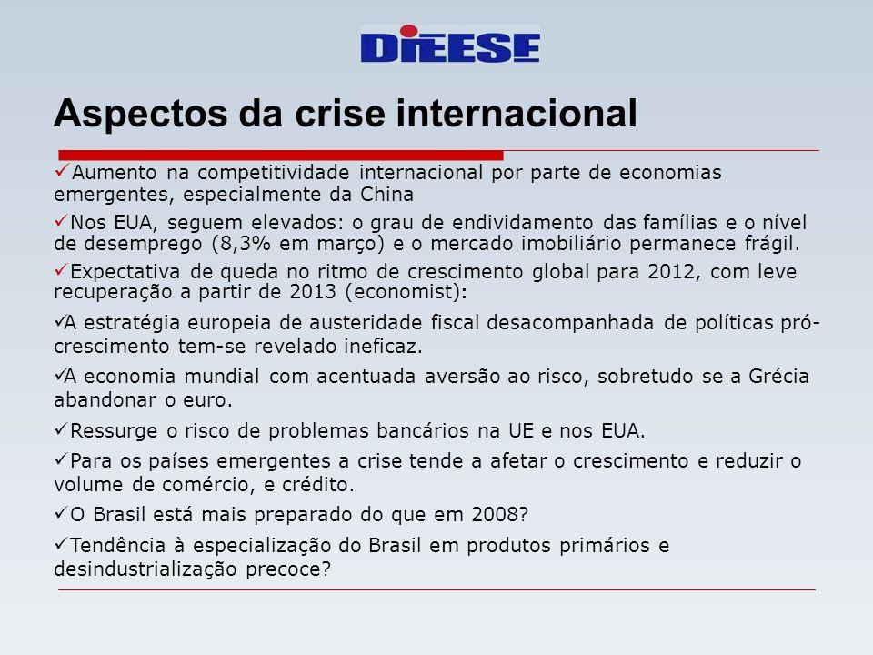 Aspectos da crise internacional