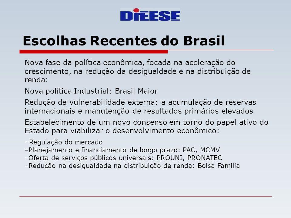Escolhas Recentes do Brasil