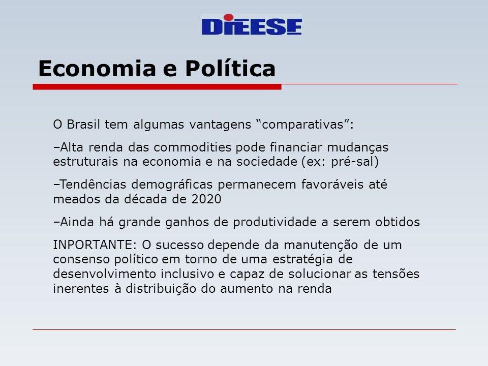 Economia e Política O Brasil tem algumas vantagens comparativas :