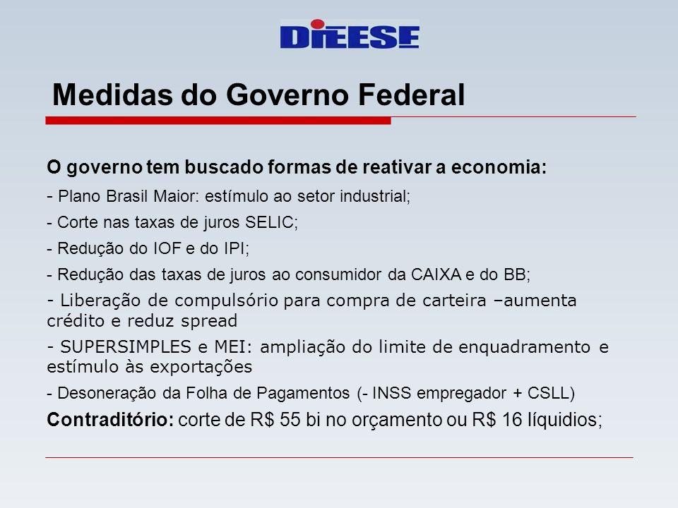 Medidas do Governo Federal