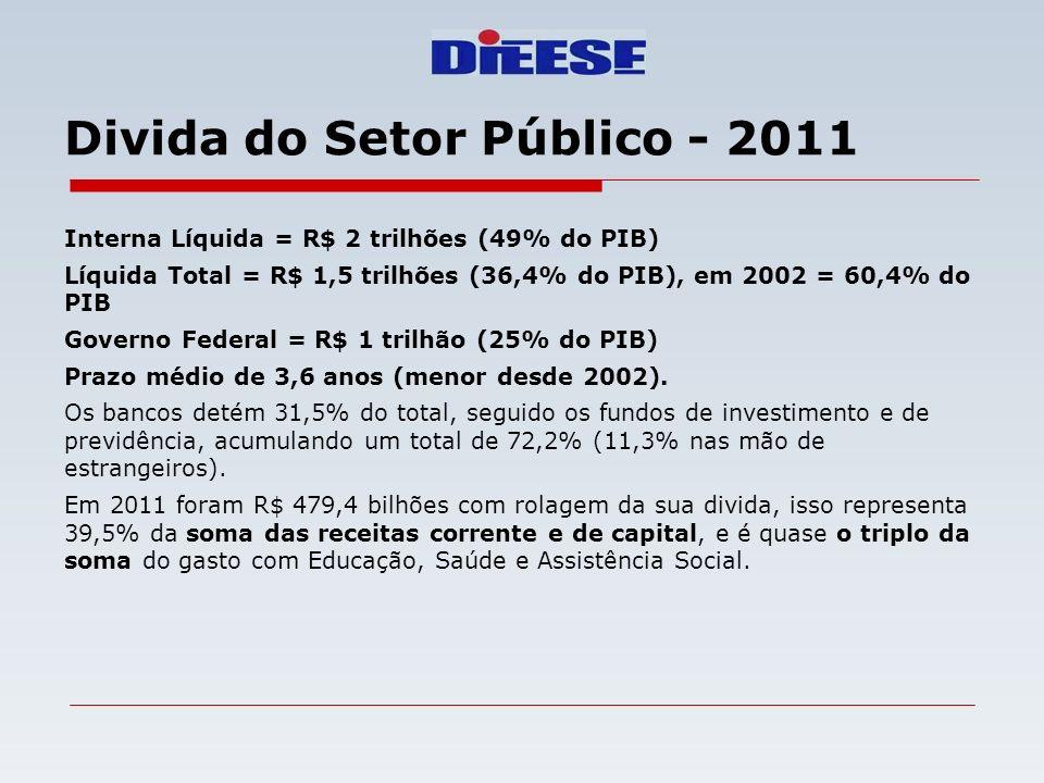 Divida do Setor Público - 2011