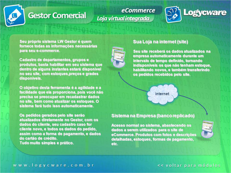 Gestor Comercial eCommerce Loja virtual integrada