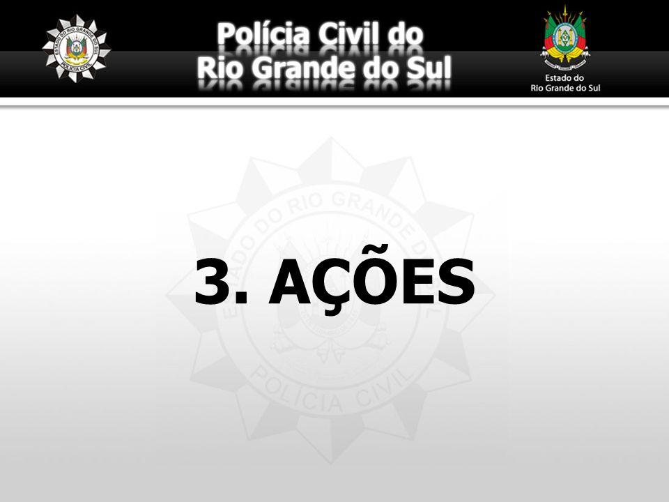 3. AÇÕES