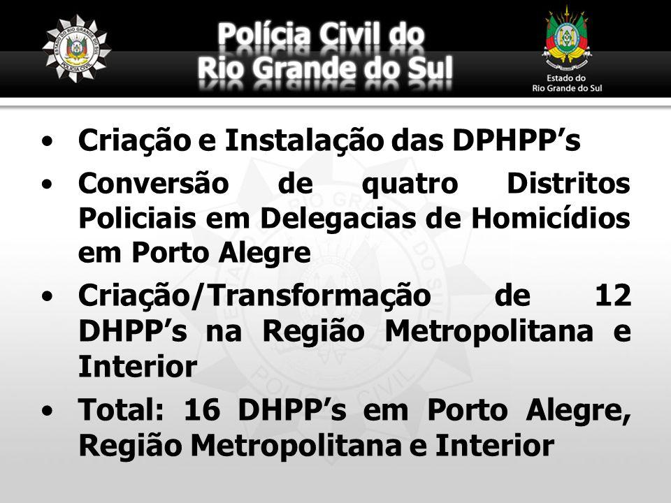 Criação e Instalação das DPHPP's