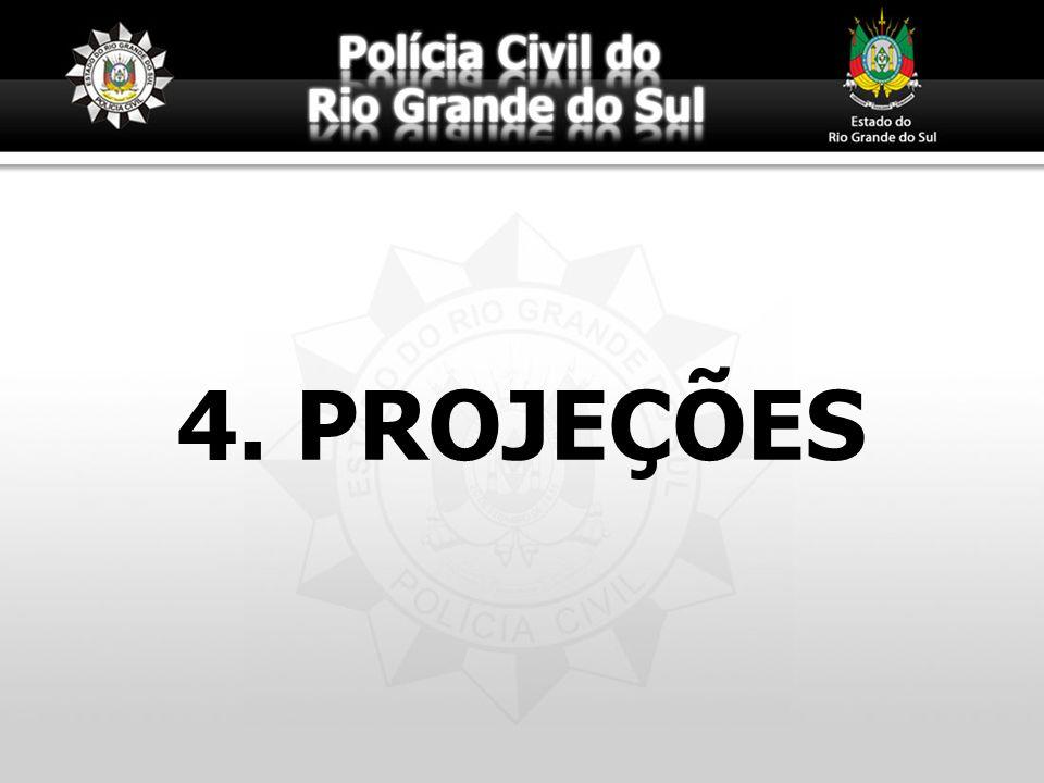 4. PROJEÇÕES