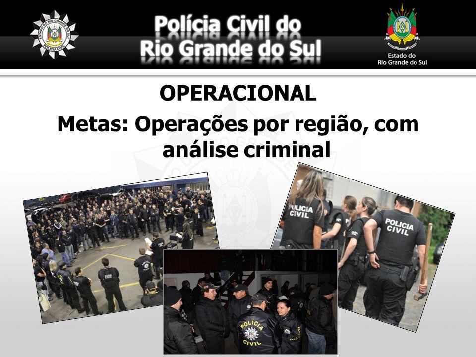 OPERACIONAL Metas: Operações por região, com análise criminal