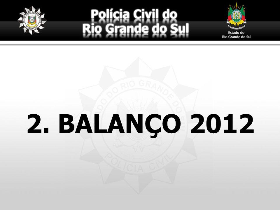 2. BALANÇO 2012