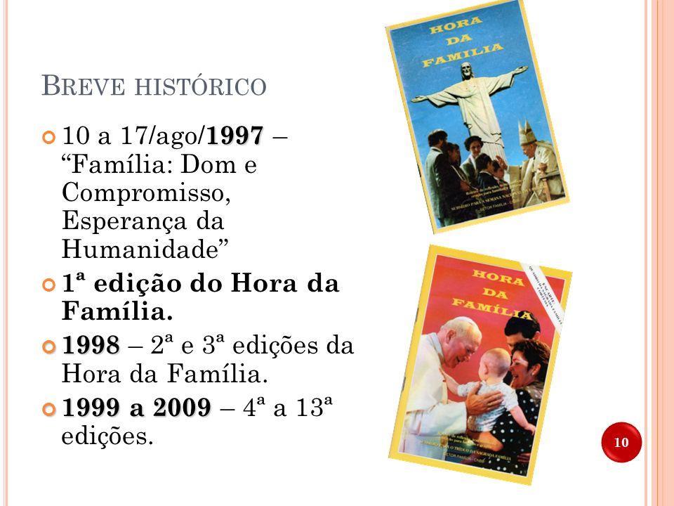 Breve histórico 10 a 17/ago/1997 – Família: Dom e Compromisso, Esperança da Humanidade 1ª edição do Hora da Família.