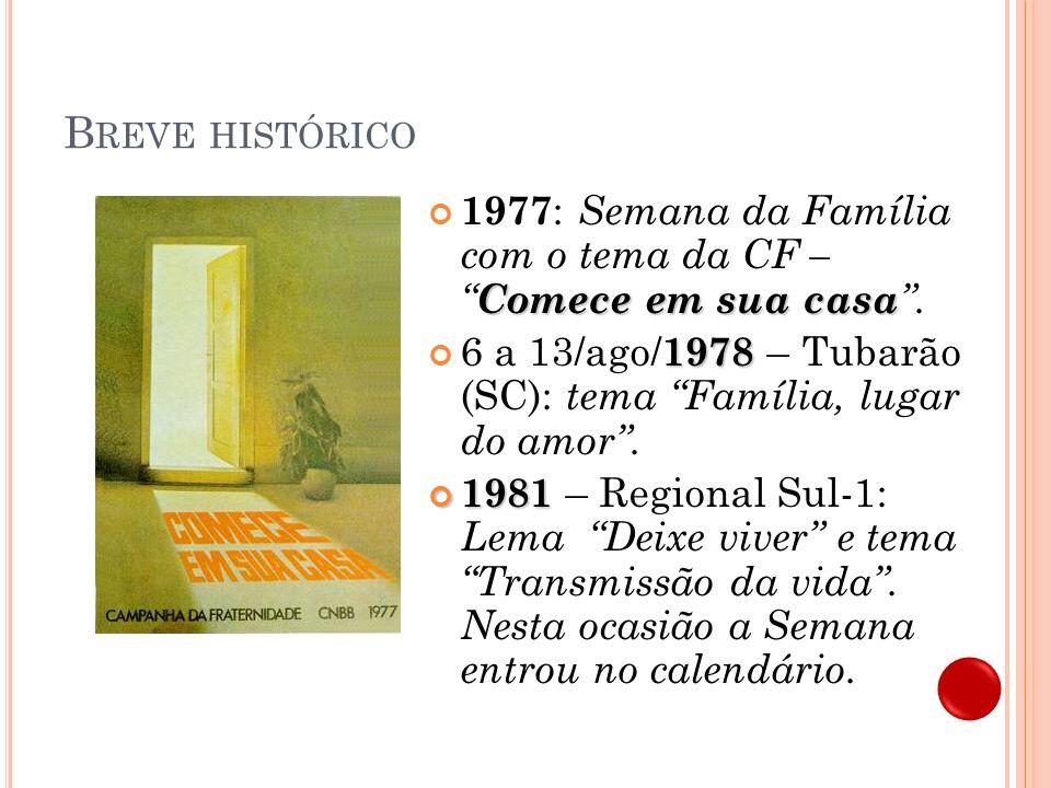 Breve histórico 1977: Semana da Família com o tema da CF – Comece em sua casa . 6 a 13/ago/1978 – Tubarão (SC): tema Família, lugar do amor .