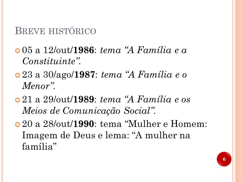 Breve histórico 05 a 12/out/1986: tema A Família e a Constituinte .