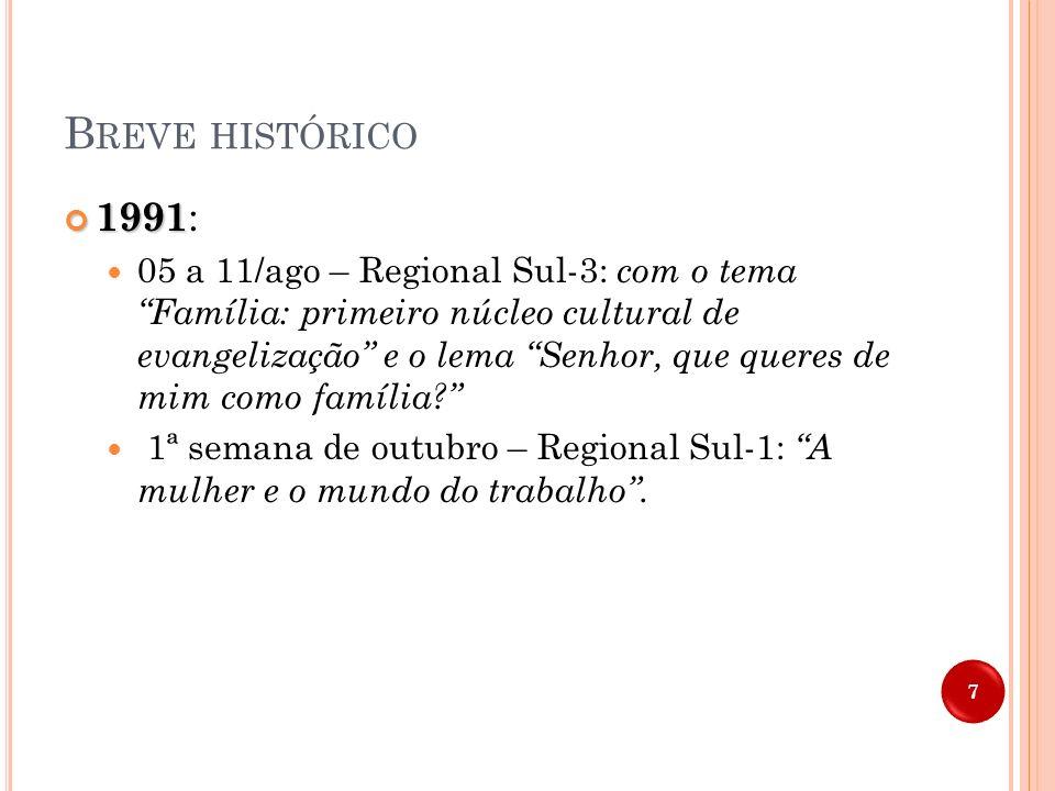 Breve histórico 1991: