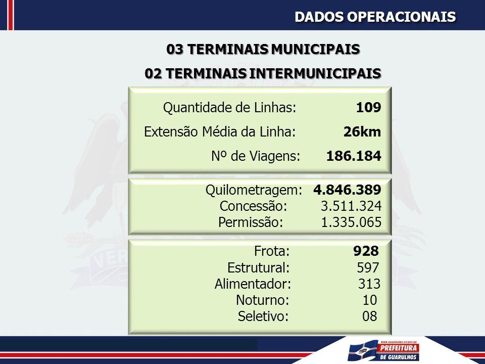 02 TERMINAIS INTERMUNICIPAIS