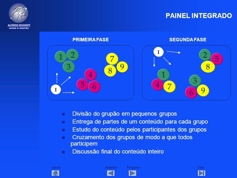 PAINEL INTEGRADO PRIMEIRA FASE. SEGUNDA FASE. I. 2. 2. 1. 7. 5. 3. 9. 8. 8. 4. 1. 3. 5.