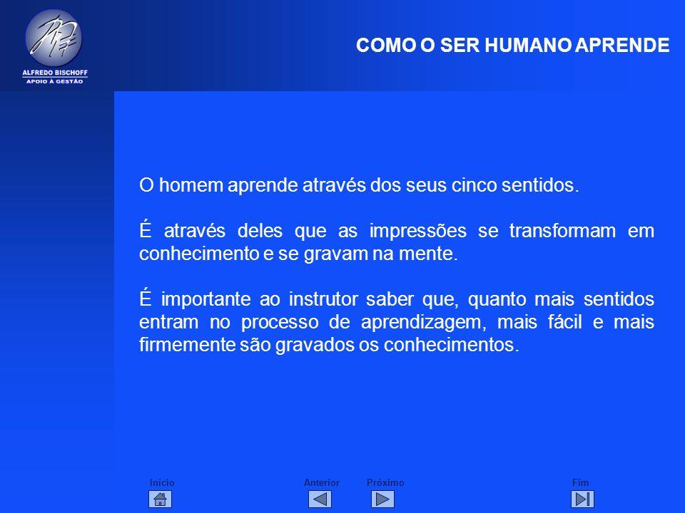 COMO O SER HUMANO APRENDE