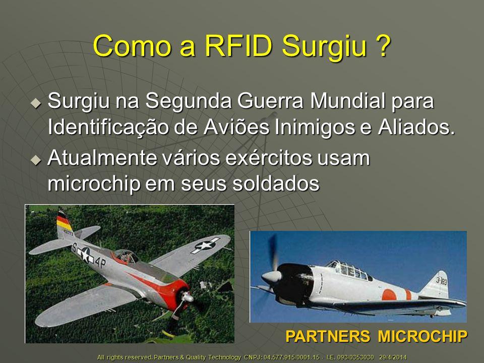 Como a RFID Surgiu Surgiu na Segunda Guerra Mundial para Identificação de Aviões Inimigos e Aliados.