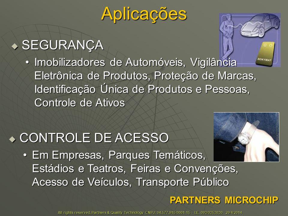 Aplicações SEGURANÇA CONTROLE DE ACESSO